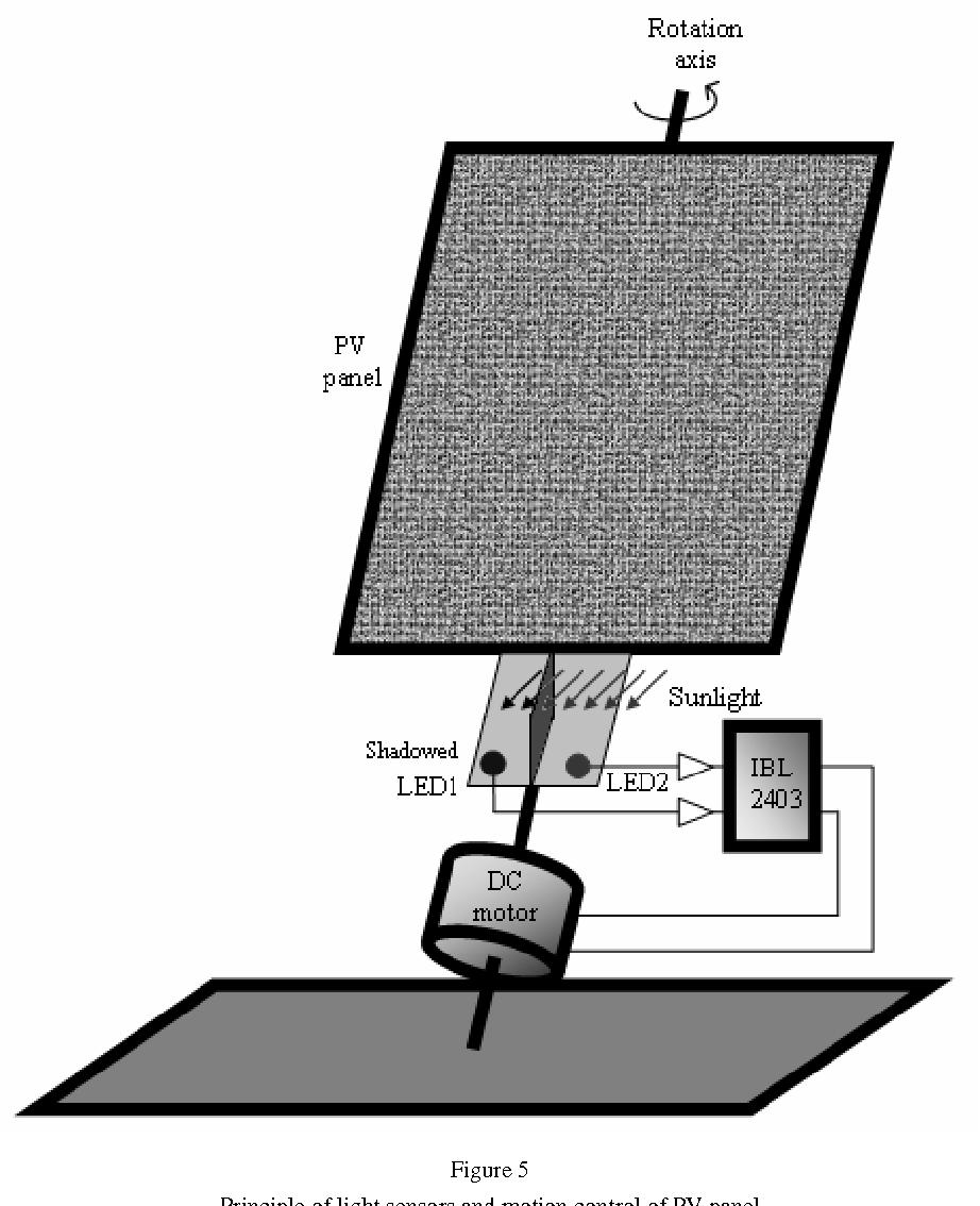 Design Of A Solar Tracker System For Pv Power Plants Semantic Scholar