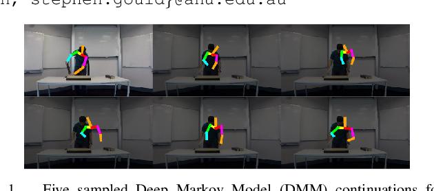 Figure 1 for Human Pose Forecasting via Deep Markov Models