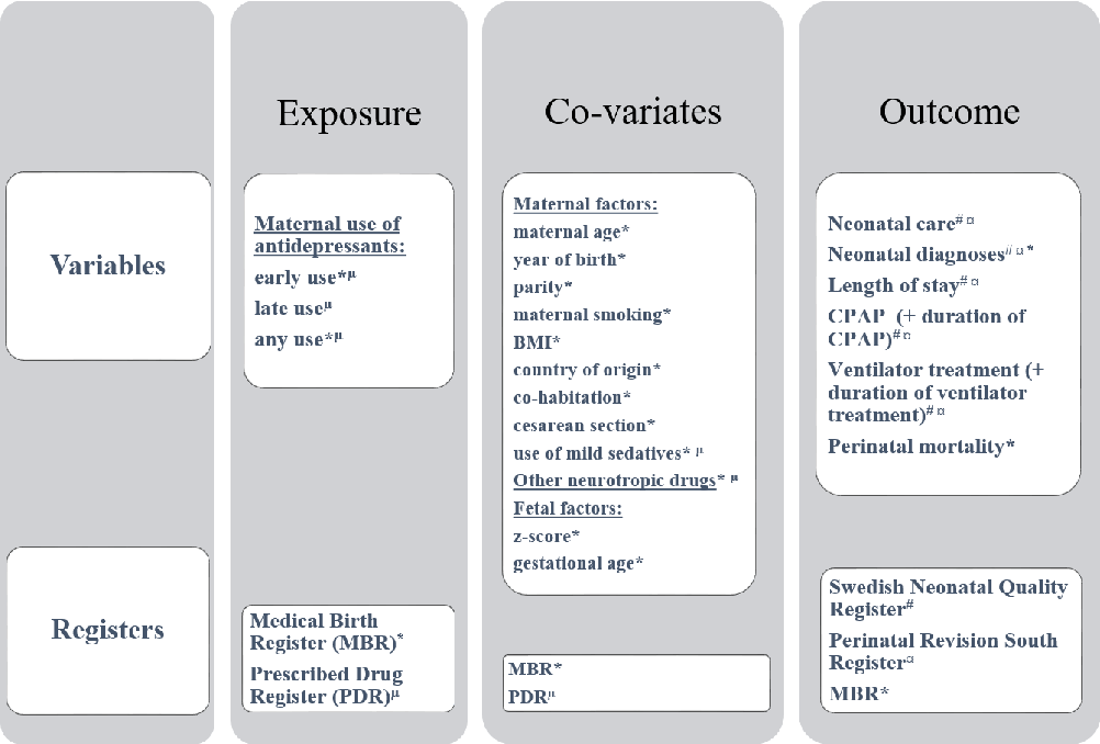 Fetal Exposure To Neurotropic Drugs Neonatal Effects And Long Term