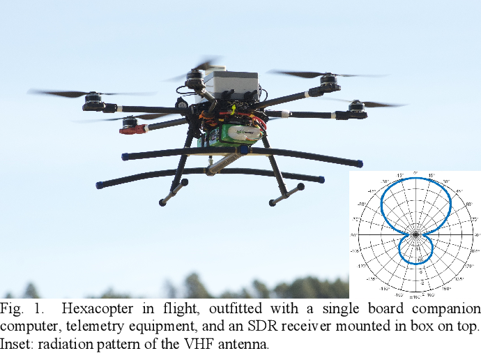 UAV-RT: An SDR Based Aerial Platform for Wildlife Tracking
