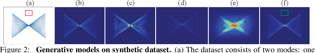 Figure 3 for Rethinking Generative Coverage: A Pointwise Guaranteed Approach