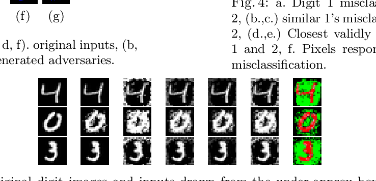 Figure 4 for Finding Invariants in Deep Neural Networks