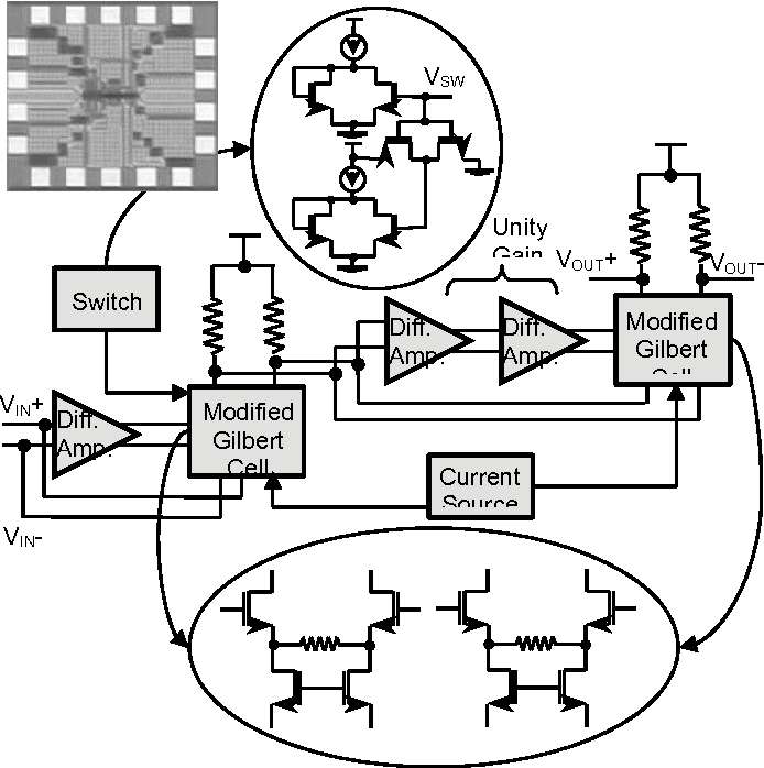 An Active Interference Canceller For Multistandard Collocated Radio