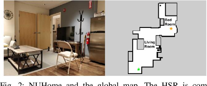 Figure 2 for Affordance-Based Mobile Robot Navigation Among Movable Obstacles
