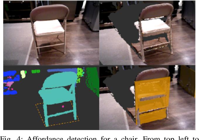 Figure 4 for Affordance-Based Mobile Robot Navigation Among Movable Obstacles