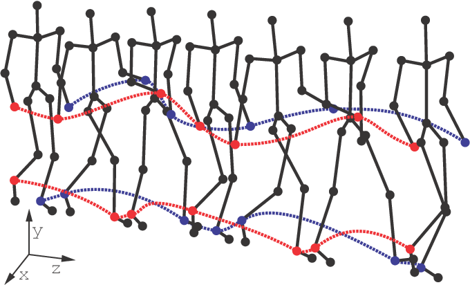 Figure 1 for Learning Robust Features for Gait Recognition by Maximum Margin Criterion