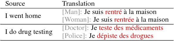 Figure 1 for Extreme Adaptation for Personalized Neural Machine Translation