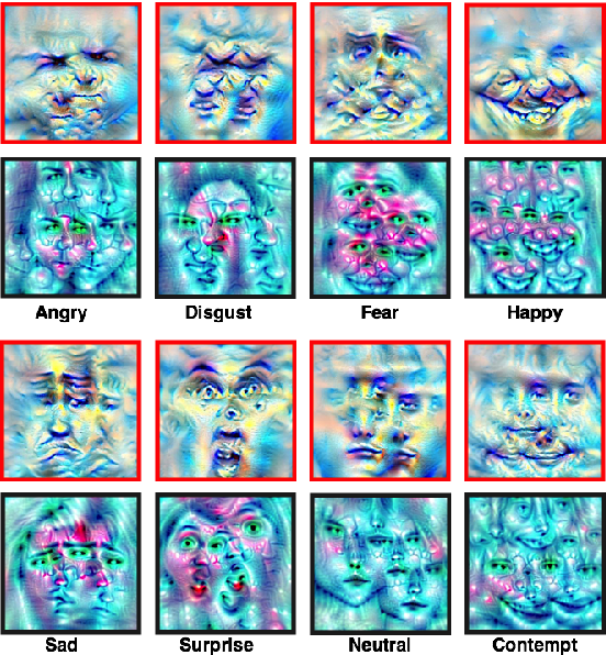 Figure 1 for FaceNet2ExpNet: Regularizing a Deep Face Recognition Net for Expression Recognition