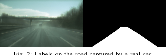 Figure 1 for Where can I drive? Deep Ego-Corridor Estimation for Robust Automated Driving