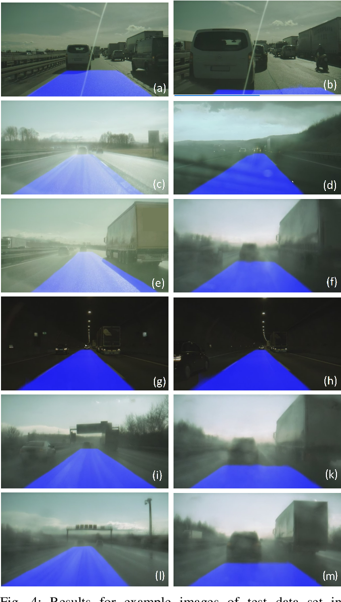 Figure 3 for Where can I drive? Deep Ego-Corridor Estimation for Robust Automated Driving