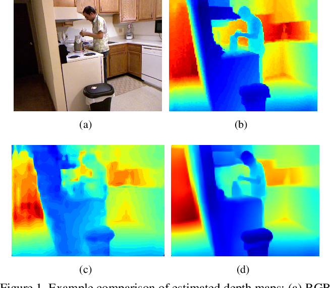 Figure 1 for Revisiting Single Image Depth Estimation: Toward Higher Resolution Maps with Accurate Object Boundaries
