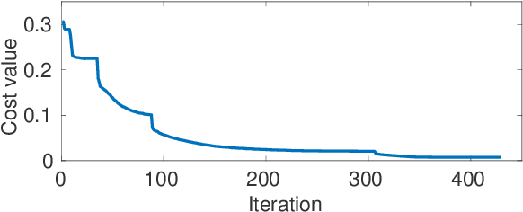 Figure 1 for Non-Parametric Priors For Generative Adversarial Networks