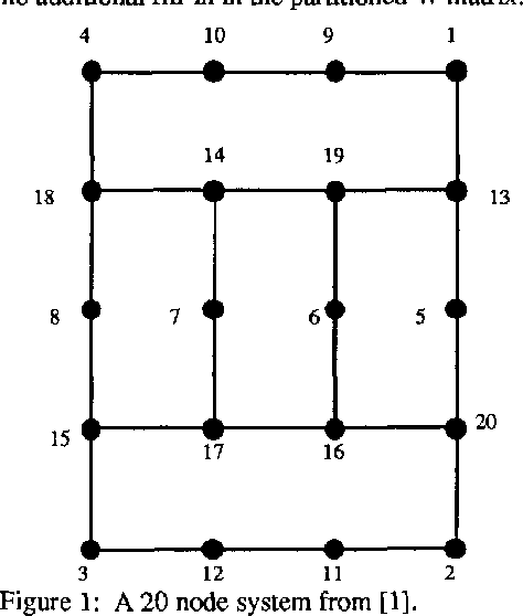 Figure 1: A 20 node system from [ll.
