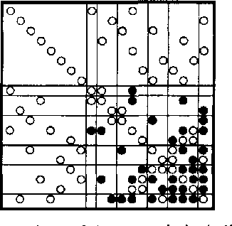 Figure 2: The topology of the L-matrix including fills. A partition according to PA2 that results in no fill-in in W is also shown.
