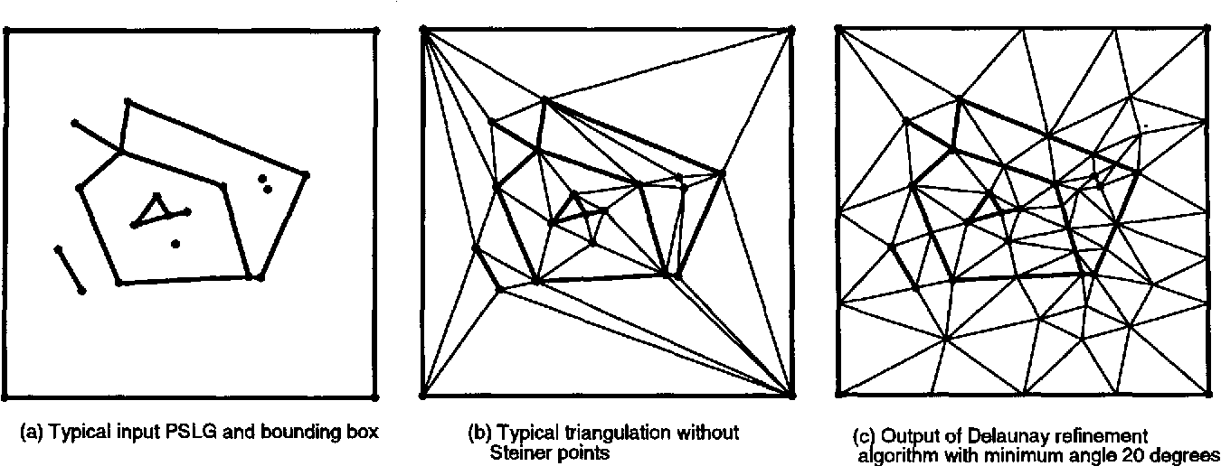 Figure 1 from A New and Simple Algorithm for Quality 2