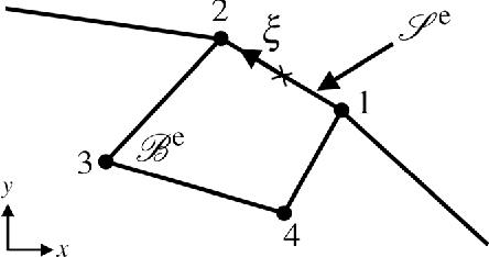 Figure 6 from modeling of elasto capillary phenomena semantic scholar 6 schematic of the four noded quadrilateral plane strain element ccuart Images