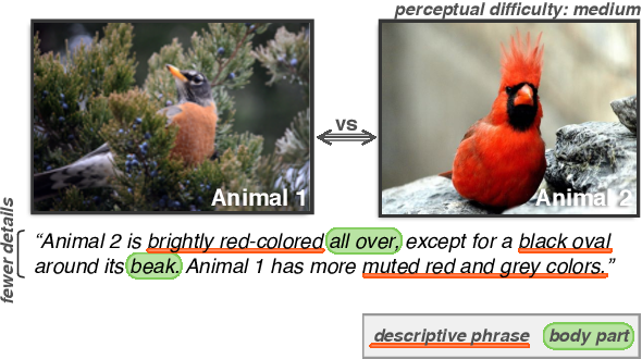 Figure 1 for Neural Naturalist: Generating Fine-Grained Image Comparisons