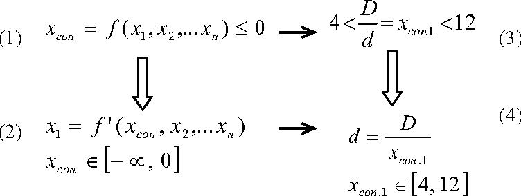 Figure 4-25: Design constraints transformation
