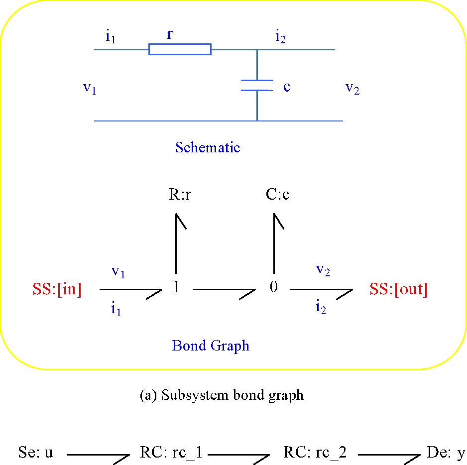 Figure A.4: Dual RC circuit [Balance et al. 2005]