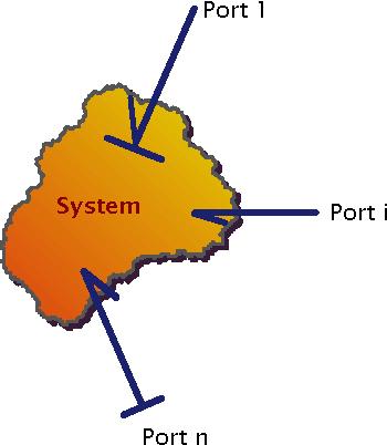 Figure 2-1: System Representation
