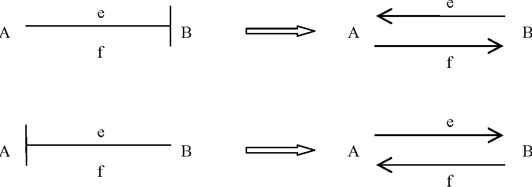 Figure 2-3: Causal stroke for a bond