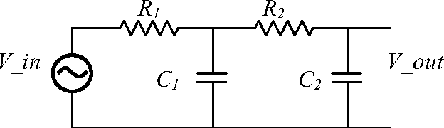 Figure 3-10: Low pass filter design candidates.