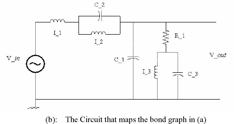 Figure 3-13: Low pass RLC filter design.