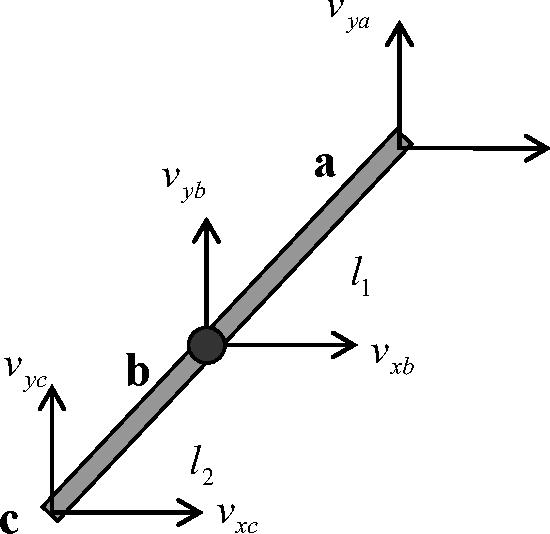 Figure 4-6: A rigid bar.