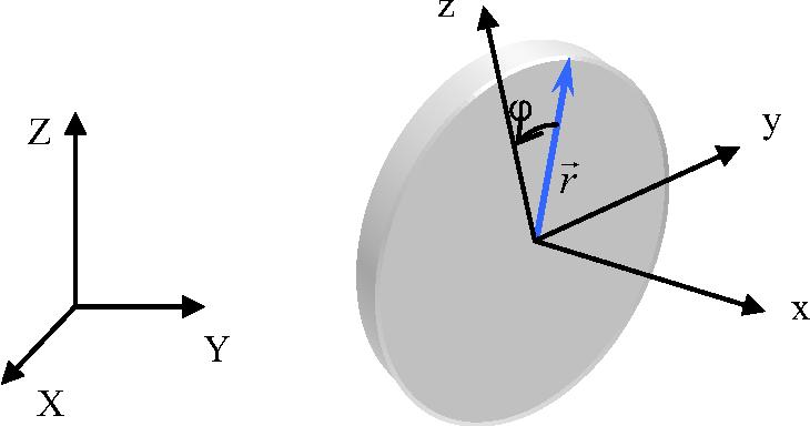 Figure 4-15: Wheel in 3-D motion