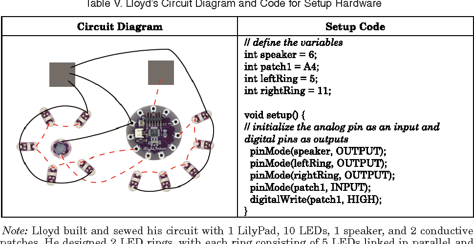 Lloyd ac wiring diagram screenshot imagesc1stgoogle play lloyd ac wiring diagram sc 1 st error code air conditioning rh color castles com wiring asfbconference2016 Images