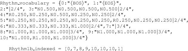 Figure 2 for Word Representation for Rhythms