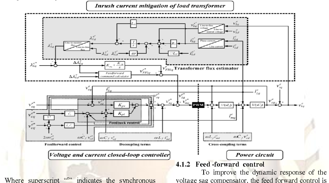 Figure 4 From An Improvement Of Transient Current Response Load Block Diagram Transformer The Proposed Inrush Mitigation Technique With State