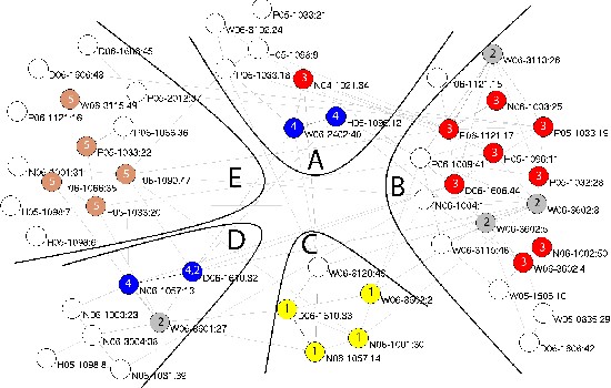 Figure 2 for Scientific Paper Summarization Using Citation Summary Networks