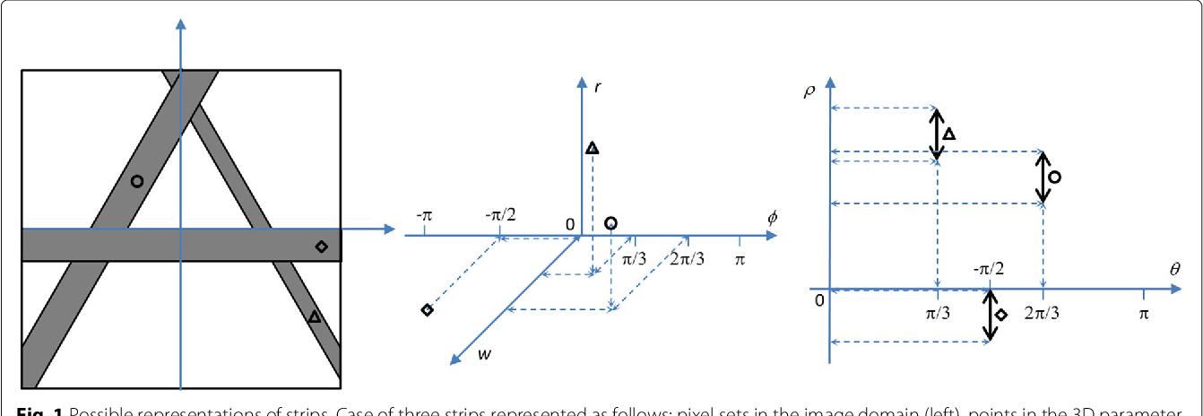 Figure 1 for Efficient Evaluation of the Number of False Alarm Criterion
