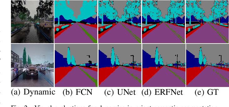 Figure 2 for Multi-modal Visual Place Recognition in Dynamics-Invariant Perception Space