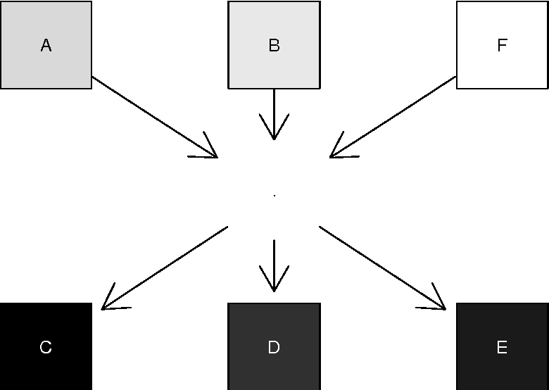 Figure 5 from paircompviz : An R Package for Visualization of