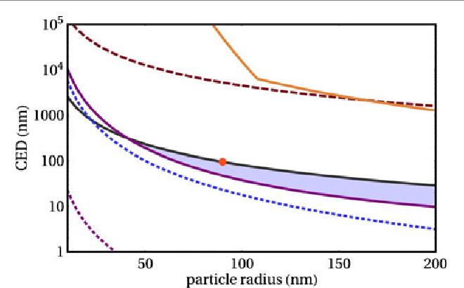 Figure 1 from Macroscopic quantum resonators ( MAQRO ) Testing