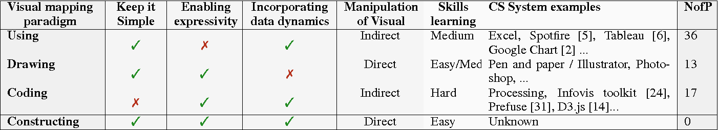 Constructive visualization - Semantic Scholar
