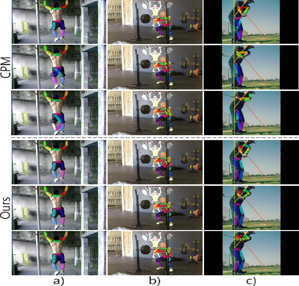 Figure 1 for LSTM Pose Machines