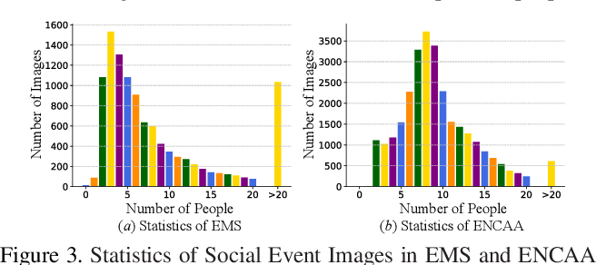 Figure 4 for Learning to Detect Important People in Unlabelled Images for Semi-supervised Important People Detection