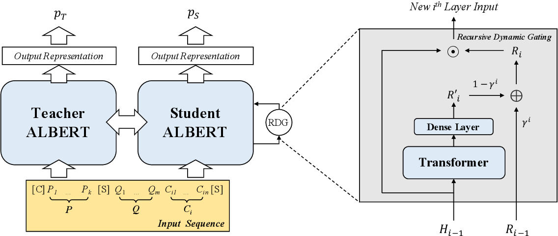 Figure 1 for Unsupervised Explanation Generation for Machine Reading Comprehension