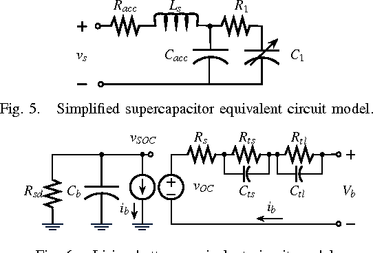 Figure 5 from Battery-supercapacitor hybrid system for high