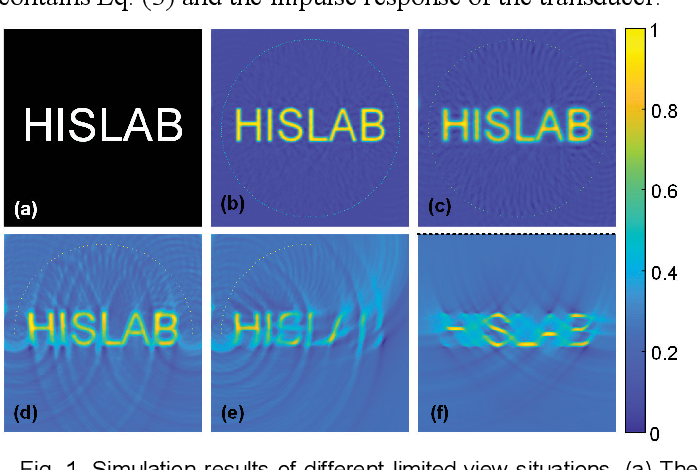 Figure 1 for Better Than Ground-truth? Beyond Supervised Learning for Photoacoustic Imaging Reconstruction