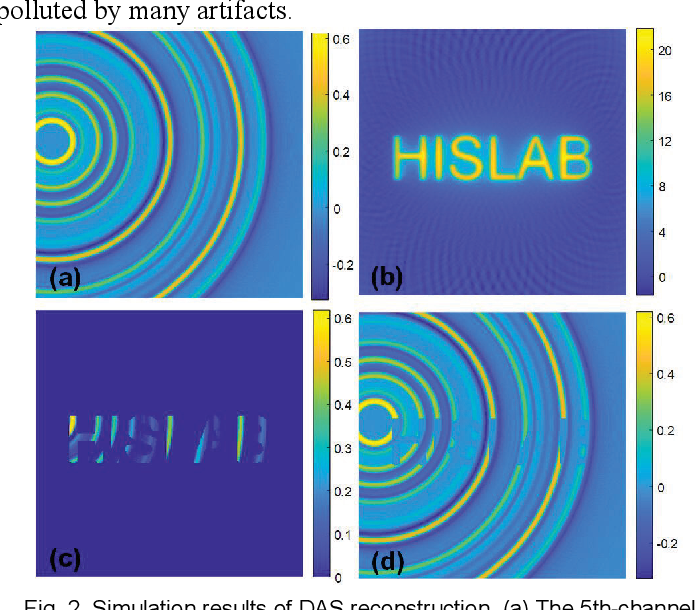 Figure 2 for Better Than Ground-truth? Beyond Supervised Learning for Photoacoustic Imaging Reconstruction
