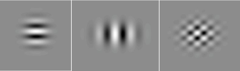 Figure 4 for Construction of Hilbert Transform Pairs of Wavelet Bases and Gabor-like Transforms