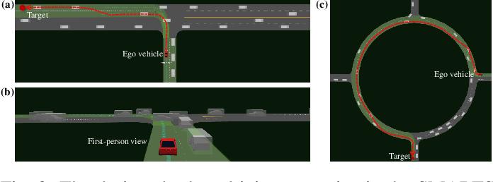 Figure 2 for Efficient Deep Reinforcement Learning with Imitative Expert Priors for Autonomous Driving