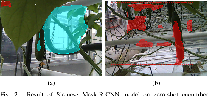 Figure 2 for Few-Shot Object Detection in Real Life: Case Study on Auto-Harvest