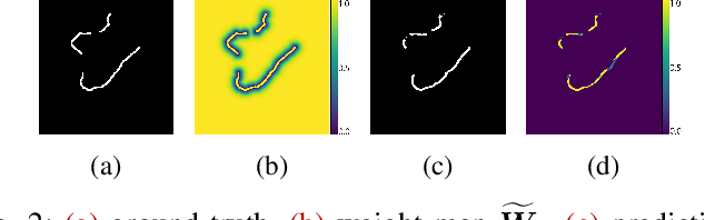 Figure 2 for Glacier Calving Front Segmentation Using Attention U-Net