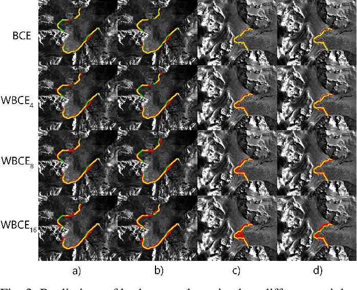 Figure 3 for Glacier Calving Front Segmentation Using Attention U-Net