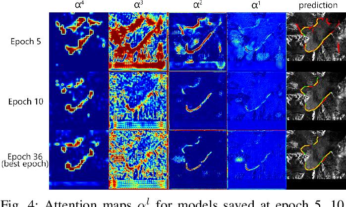 Figure 4 for Glacier Calving Front Segmentation Using Attention U-Net